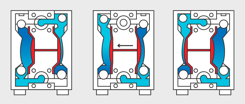 double diaphragm pump illustration
